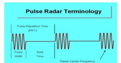 pulsed radar