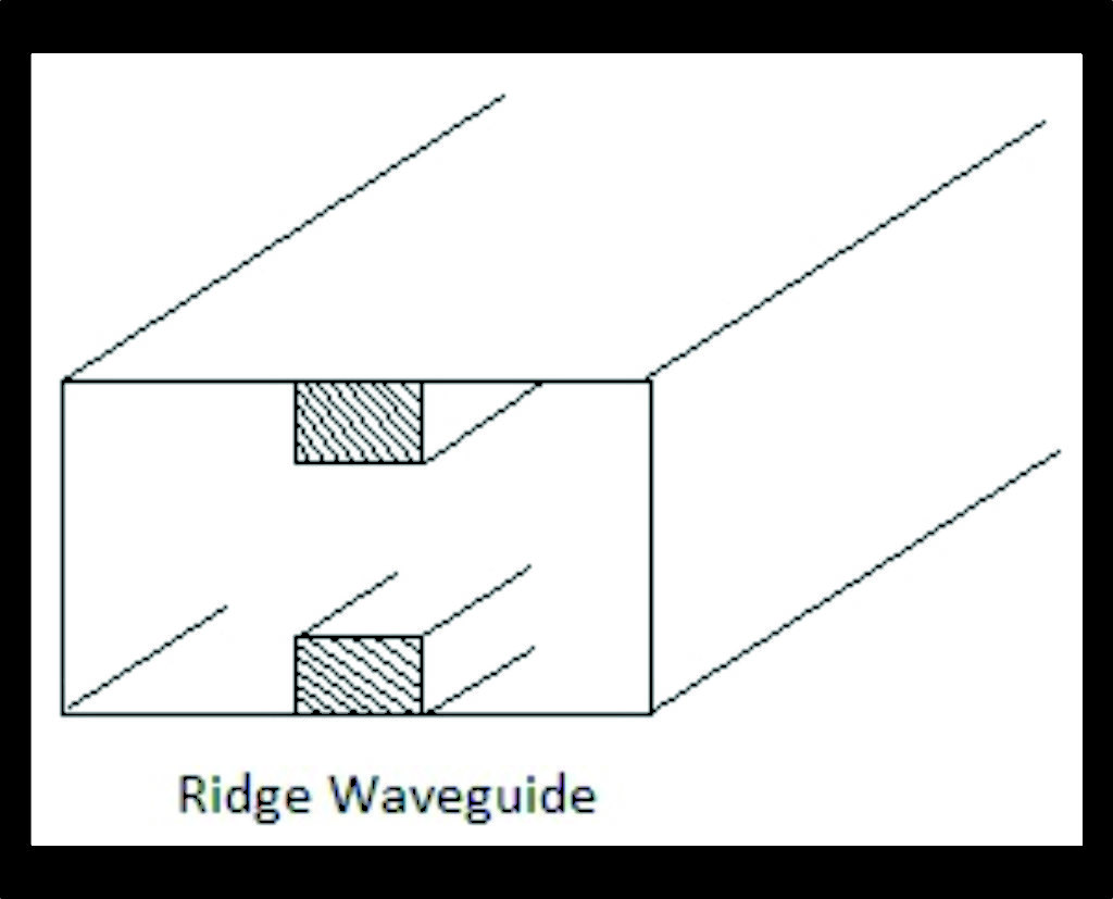 Ridged Wave-guide
