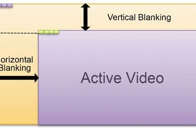HORIZONTAL AND VERTICAL BLANKING